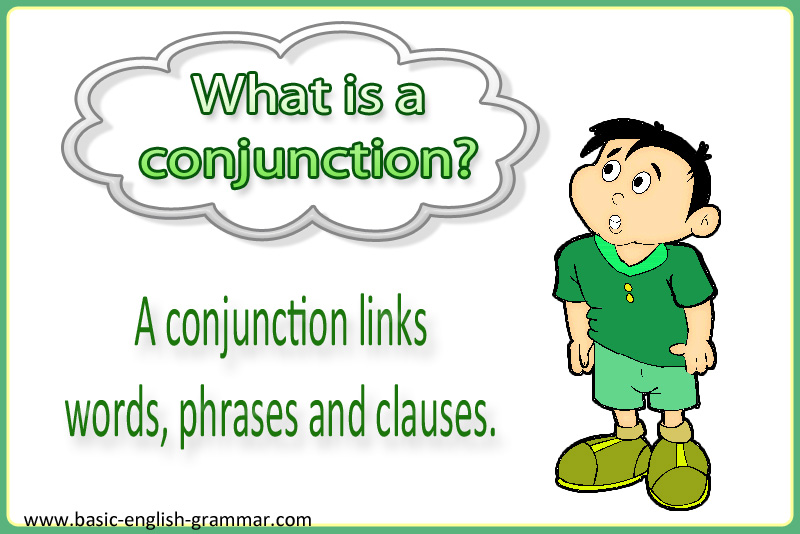 What is a Conjunction? | Types of Conjunctions Used in Sentences